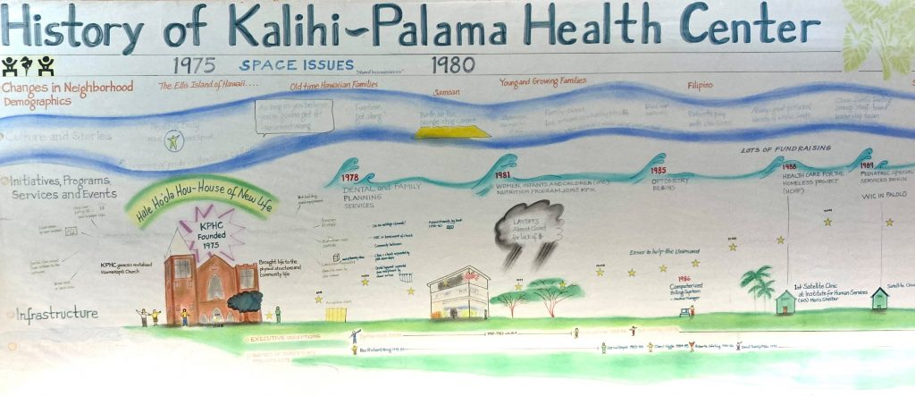 History of Kalihi Palama Health Center Art Board